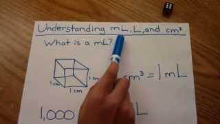 Understanding Ml Mililiter Liter Cubic Centimeter Very Easy