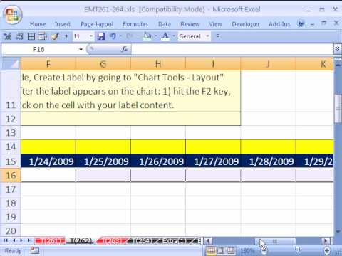 Excel Magic Trick # 262: Dynamic Weekly Chart