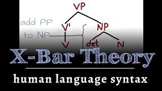 Human Language Sentences - Basic Parse Trees, X-Bar Theory & Ambiguity -- Linguistics 101
