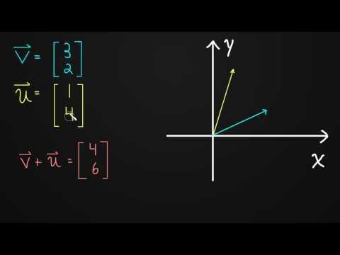 1.1 Vector Addition