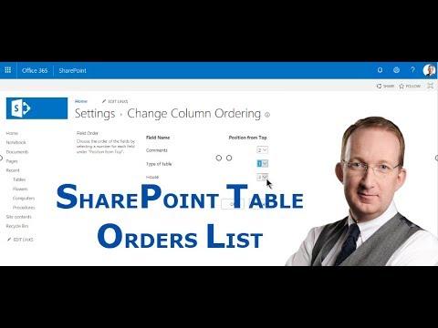SharePoint Table Orders List