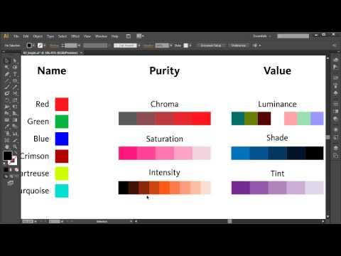 2  Methods for describing color