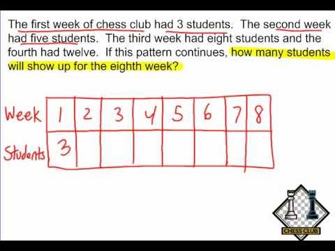 Math Word Problems Sample Clip Math Problem Solving Strategies