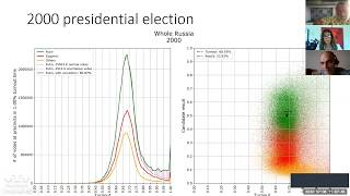 The Putin Mandate? Assessing the Numbers Behind Russia's Constitutional Vote