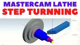 CNC CAD CAM ACADEMY OF SIGMA YOUTH ENGINEERS Videos - PakVim net HD
