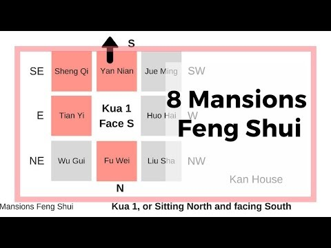 Eight Mansions feng shui charts and the Later heaven Ba Gua
