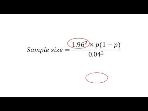 Calculating Sample size for prevalence studies (Sudan MD Thesis)