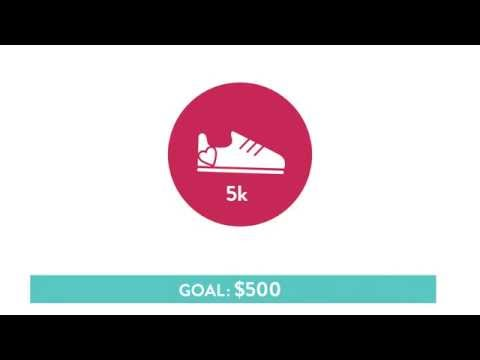 How to raise $500 in 5 days