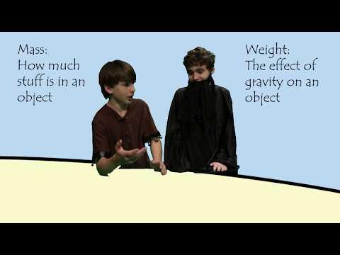 NASA Spotlite: Mass and Weight (APS)