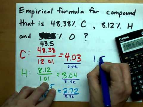 Find the Empirical Formula Given Percents