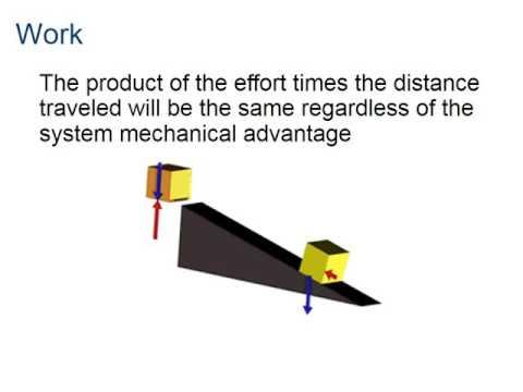 Simple Machines - Mechanical Advantage