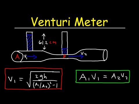 Venturi Meter Problems, Bernolli's Principle, Equation of Continuity - Fluid Dynamics