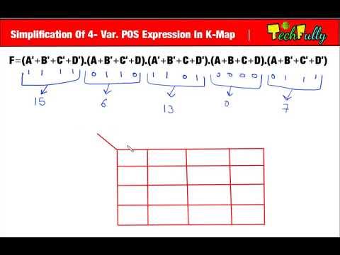 Simplify 4 Variables ( POS ) Expression Using K-Map In Hindi By Nirbhay Kaushik