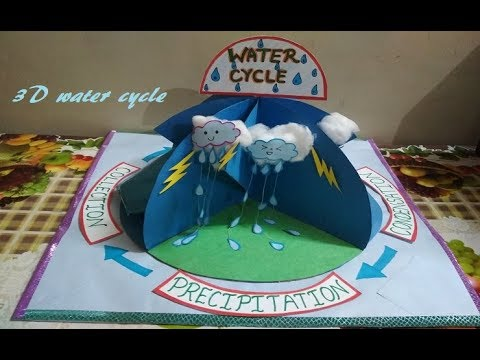 How to make 3D Water Cycle   Water Cycle Model   School Project for Students
