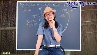 04. KhÔng NÊn Ăn NhỮng ThỨ GÌ - Khoa Học Thực Dưỡng Hiện Đại - ThẦy TuẤn NgỌc