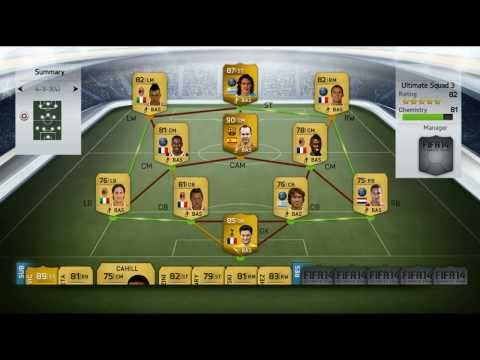FIFA 14 ALL NEW FORMATIONS GUIDE & TIPS HOW TO USE THEM ON ULTIMATE TEAM