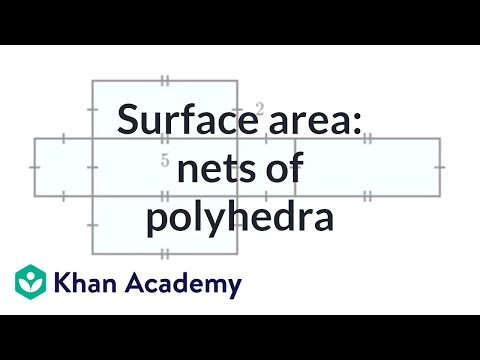 Finding surface area: nets of polyhedra | Perimeter, area, and volume | Geometry | Khan Academy