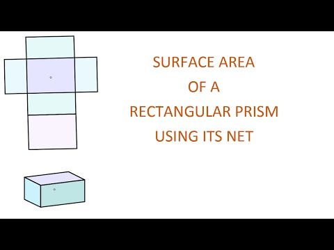 Calculating the Surface Area of a Rectangular Prism
