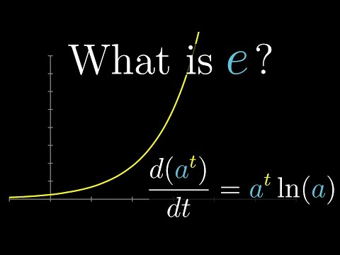 Derivatives of exponentials | Chapter 5, Essence of calculus