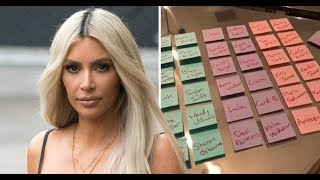 All of Kim Kardashian