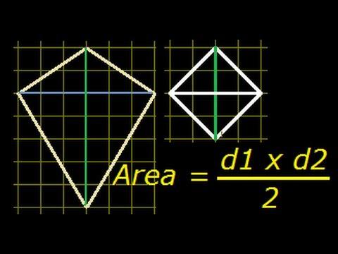 Rhombus Area | Area of Kite | Derivation of formula | Mensuration
