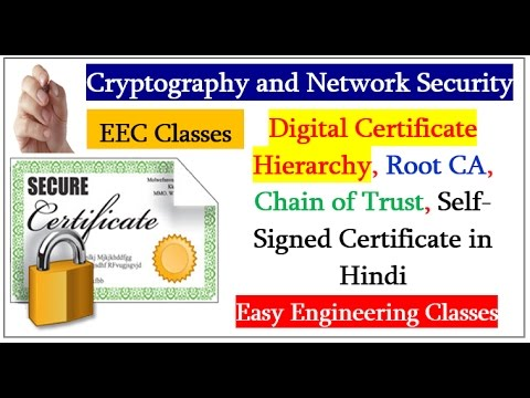 Digital Certificate Hierarchy, Root CA, Chain of Trust, Self Signed Certificate in Hindi