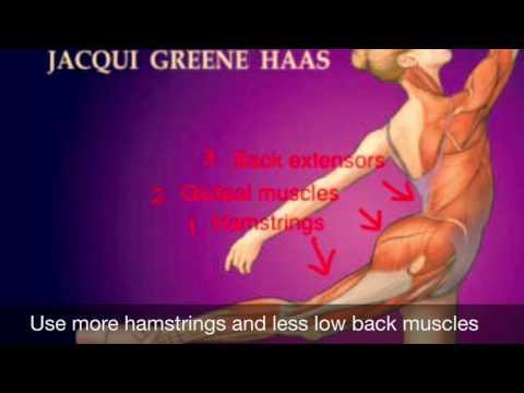 Ballet Arabesque: how to lift leg up higher?