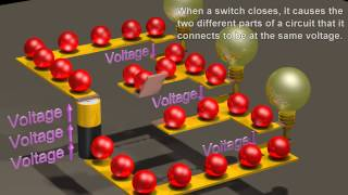 Download Electric Circuits: Basics of the voltage and current laws. Video