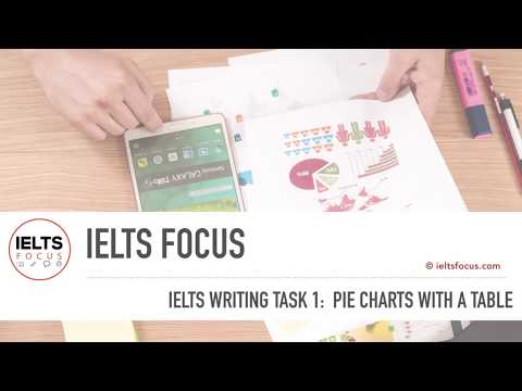 IELTS Writing Task 1 Double Pie Chart lesson