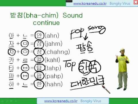 Learning Korean Language , speak korean language