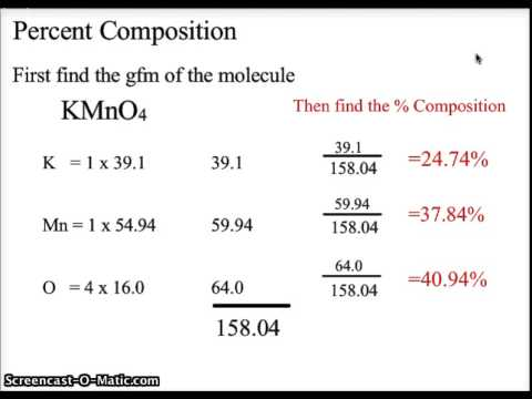 CH 10 CHEMISTRY Percent Composition