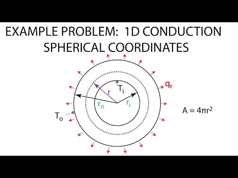 Heat Transfer L5 p4 - Example - Spherical Conduction