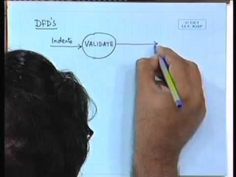 16 - Data Flow Diagrams - I