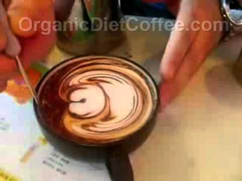 How To Make Cappuccino And Latte At Home Part 1