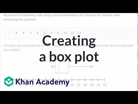 Box and whisker plot exercise example | Data and statistics | 6th grade | Khan Academy