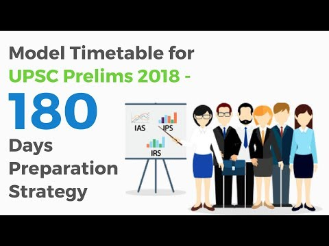 Model UPSC Timetable for UPSC Prelims 2018 - 180 Days Preparation Strategy