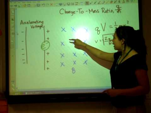 Charge-to-Mass Ratio Derivation