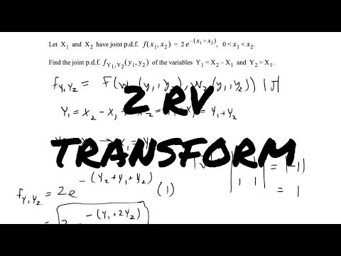 2 RV Transform Joint PDF | Change of Variables