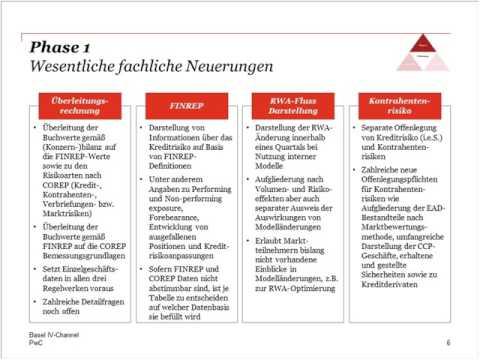 German Basel IV-Channel, Neue Anforderungen an die bankaufsichtsrechtliche Offenlegung, 10. März 17
