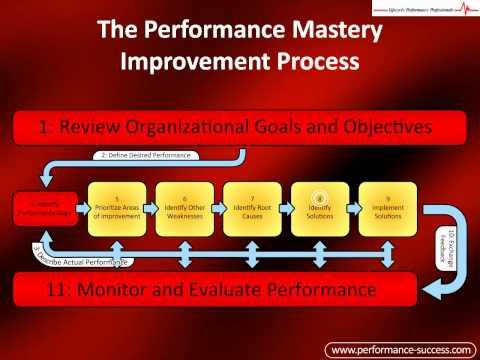 Performance Improvement Process:  How to Improve Performance and Increase Performance