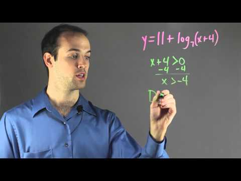 How to Solve Domain & Range With Logarithms : Fun with Math!