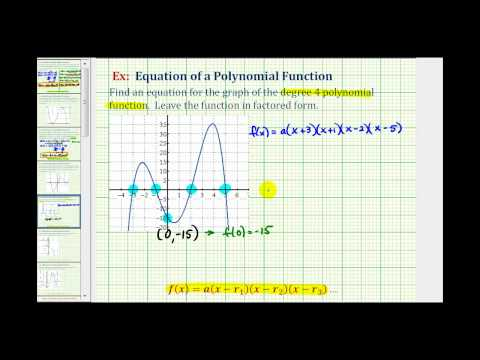 Ex1:  Find an Equation of a Degree 4 Polynomial Function From the Graph of the Function