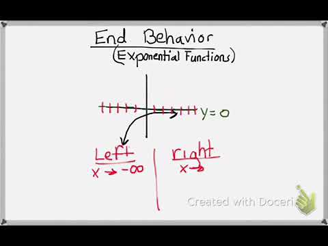 End behavior for exponential functions 2
