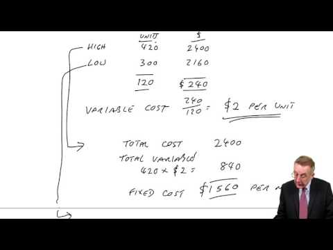 ACCA F2 Semi-Variable Costs – High-Low Method