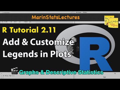 How to Add Legends to Plots in R (R Tutorial 2.10)