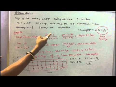 ILLUMINATION ENGINEERING - PART - 11 - LUMEN OR FLUX METHOD OF  CALCULATION AND THREE PROBLEMS