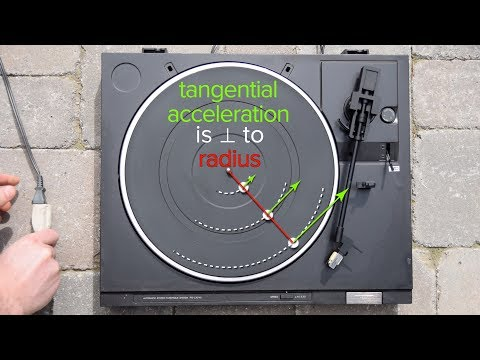 Tangential Acceleration Introduction with Example Problem - Mints on a Turntable