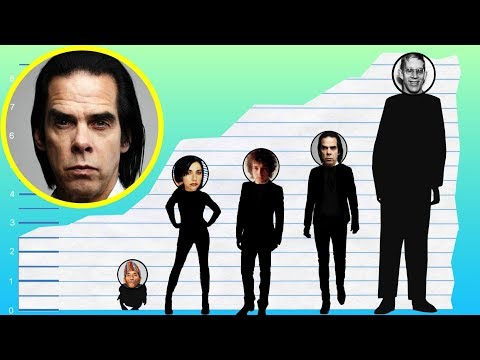 How Tall Is Nick Cave? - Height Comparison!