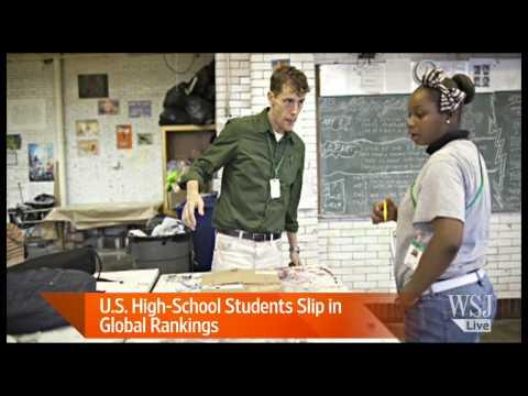 U.S. High-School Students Slip in Global Rankings