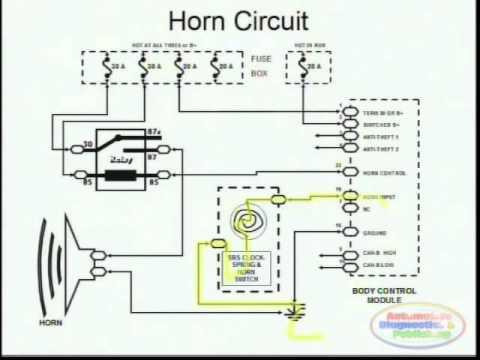 Horns & Wiring Diagram